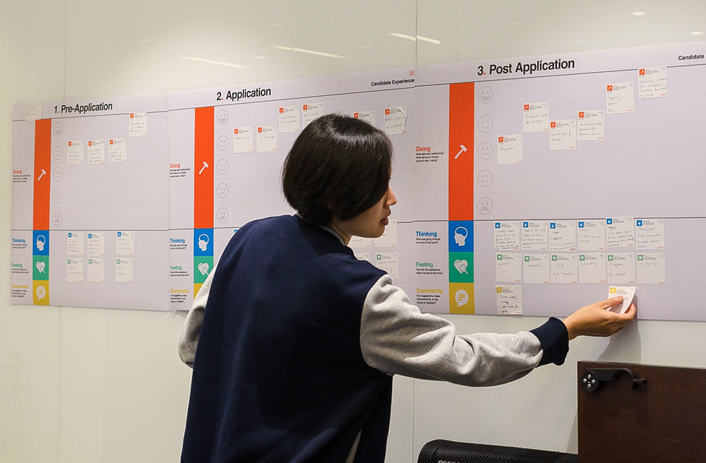 An employee completes her Candidate Journey Experience map