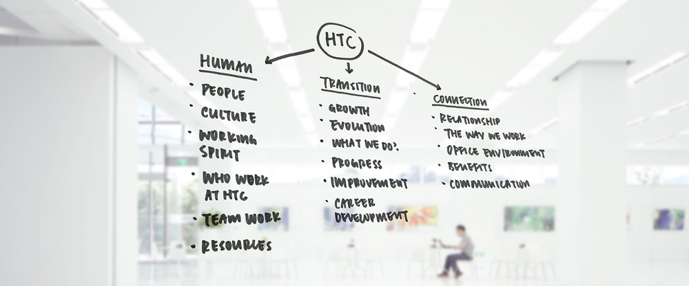 HTC - Globalising the talent pool by Maximum
